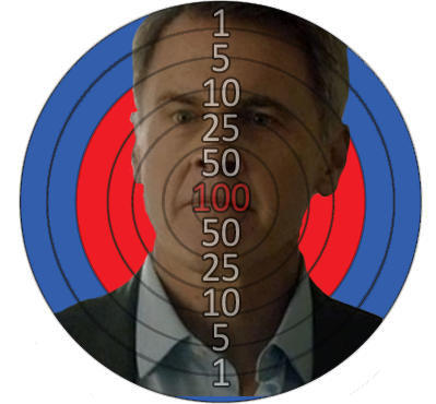 Dennis Boyd Homeland - target practice