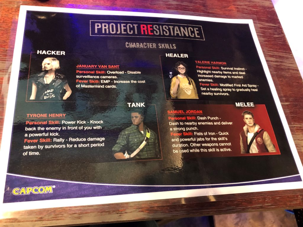Resident Evil Project Resistance Character Roles